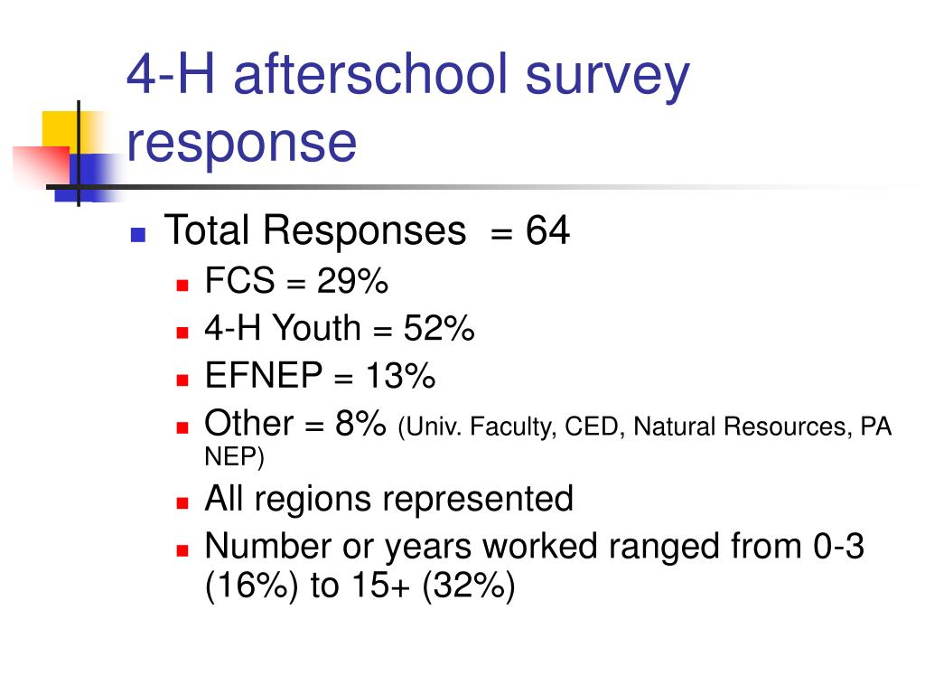 4-H afterschool survey response