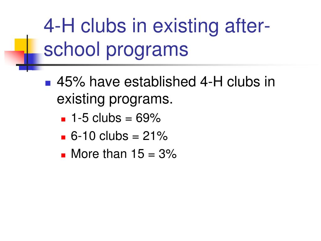 4-H clubs in existing after-school programs