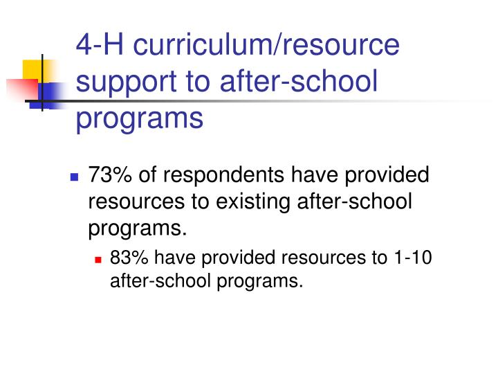 4 h curriculum resource support to after school programs