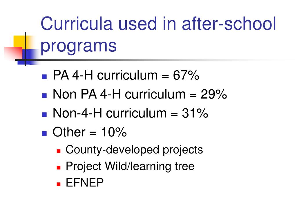 Curricula used in after-school programs