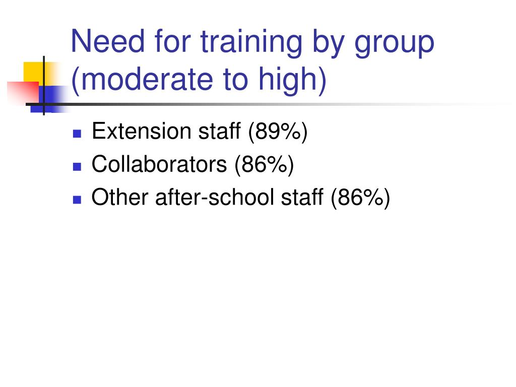 Need for training by group (moderate to high)