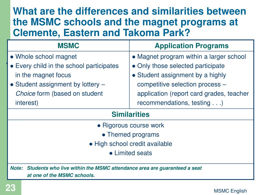What are the differences and similarities between the MSMC schools and the magnet programs at Clemente, Eastern and Takoma Park?