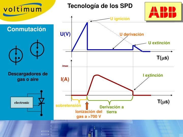 Tecnología de los SPD