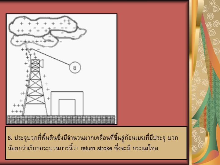 8. ประจุบวกที่พื้นดินซึ่งมีจำนวนมากเคลื่อนที่ขึ้นสู่ก้อนเมฆที่มีประจุ บวกน้อยกว่าเรียกกระบวนการนี้ว่า