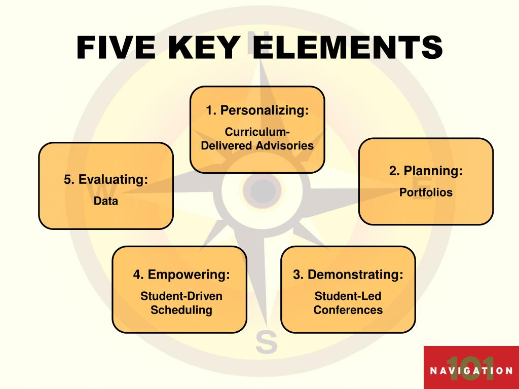 FIVE KEY ELEMENTS