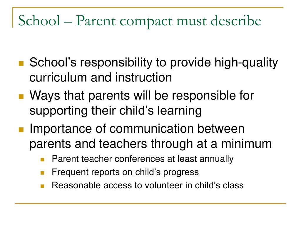 School – Parent compact must describe