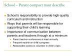 school parent compact must describe