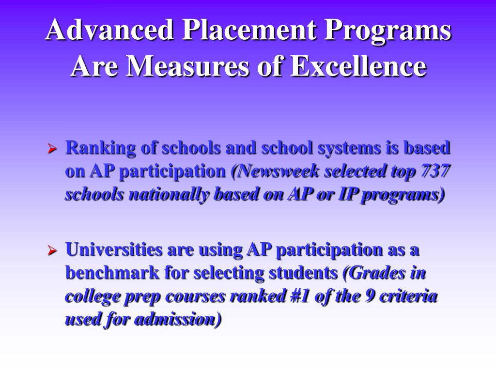 Advanced Placement Programs