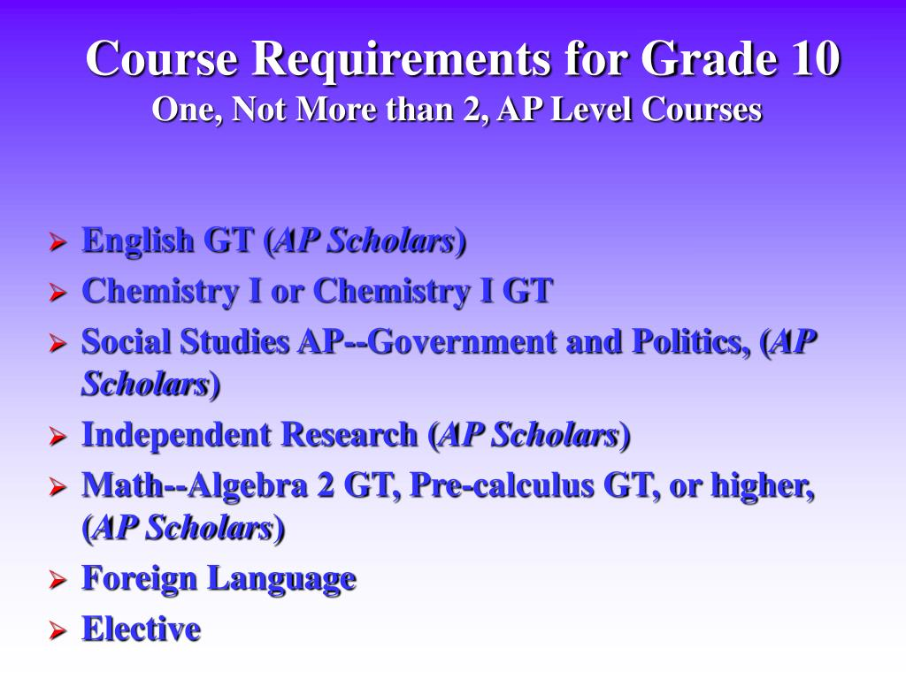 Course Requirements for Grade 10