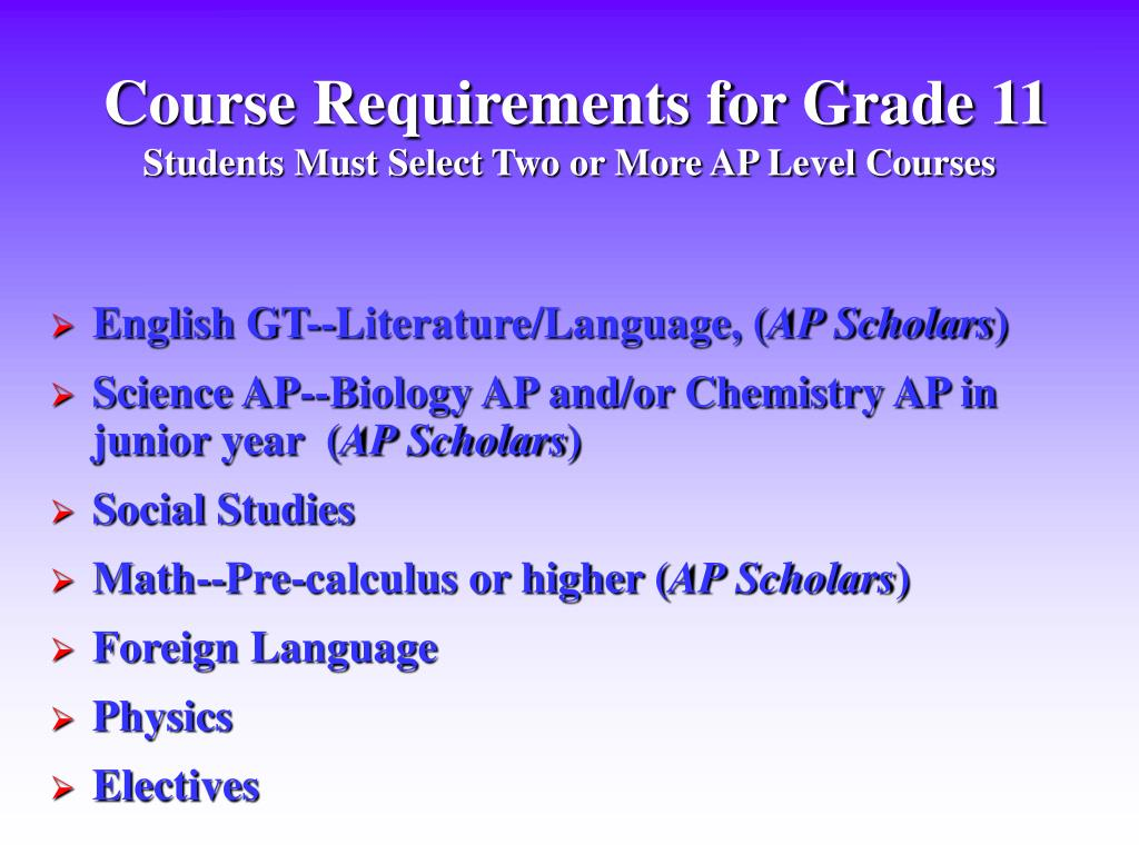 Course Requirements for Grade 11