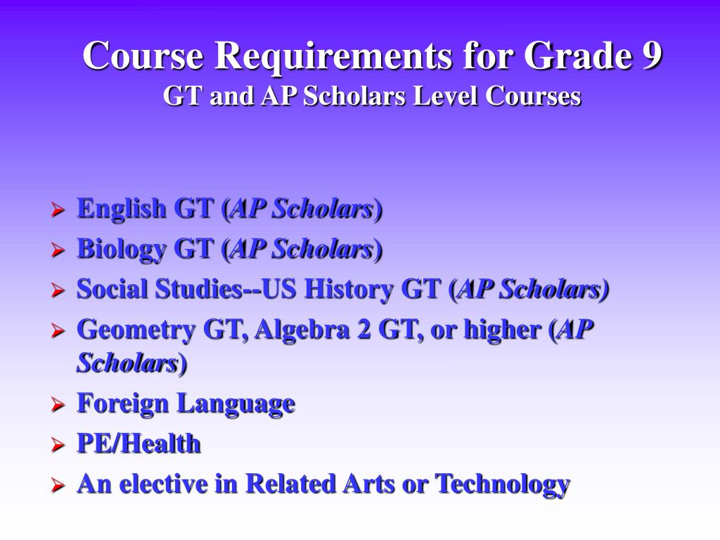 Course Requirements for Grade 9