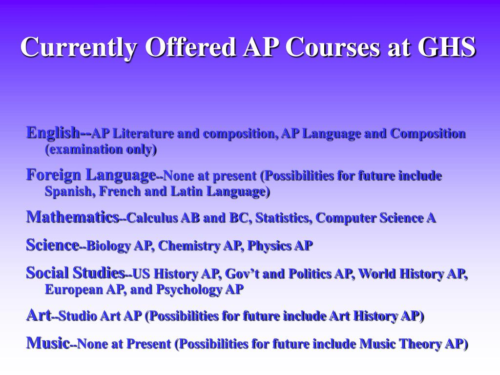 Currently Offered AP Courses at GHS
