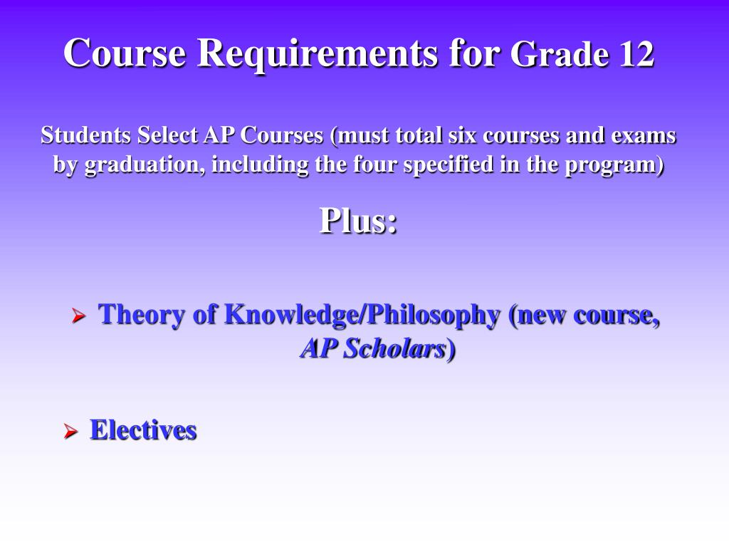 Course Requirements for