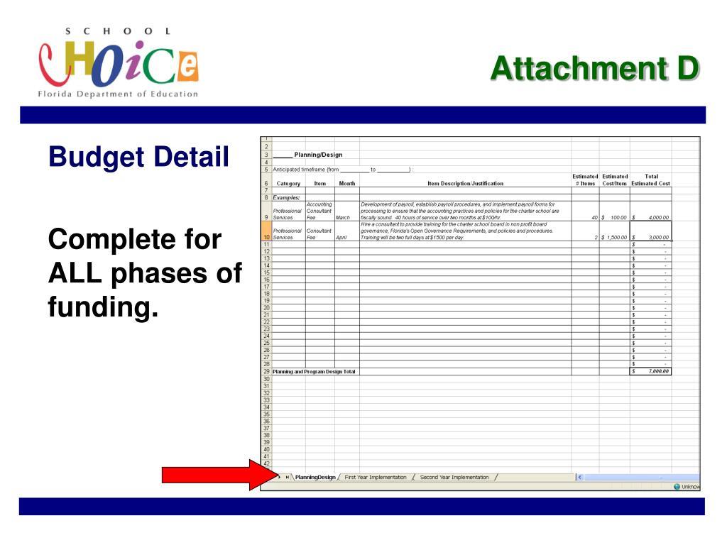 Attachment D