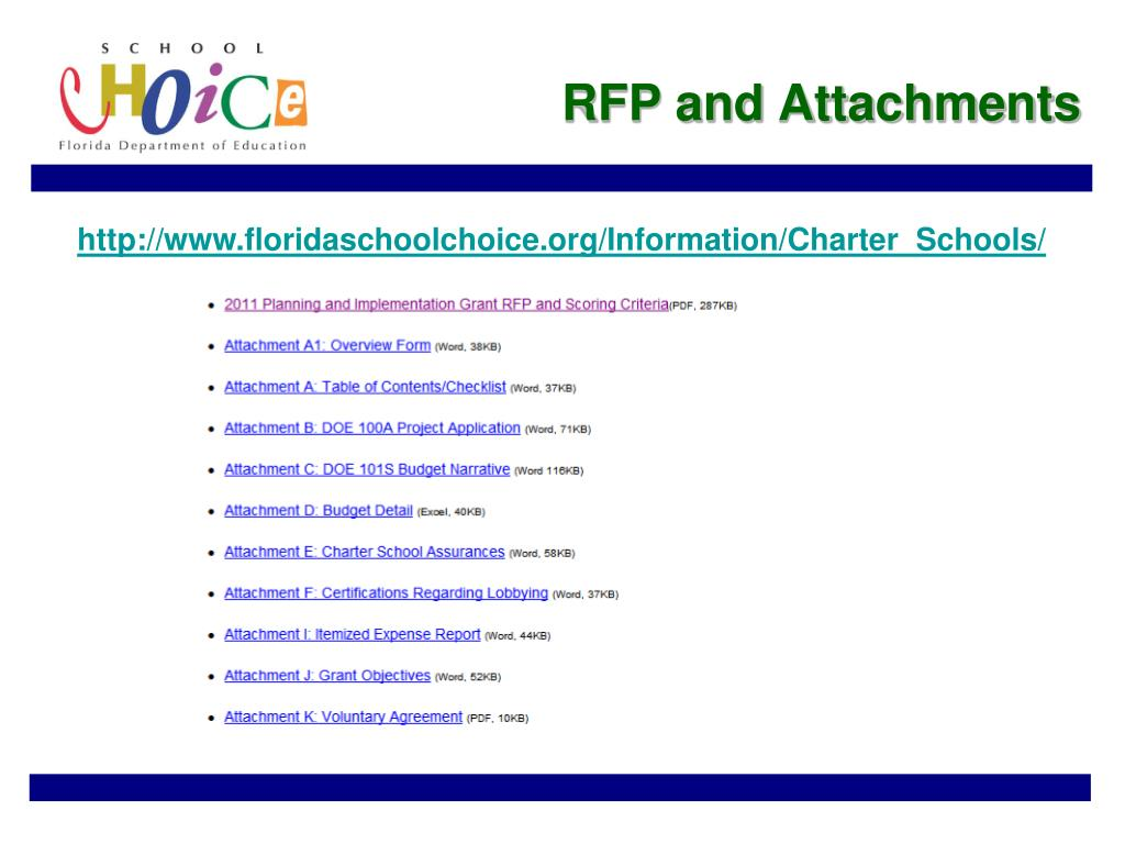 RFP and Attachments