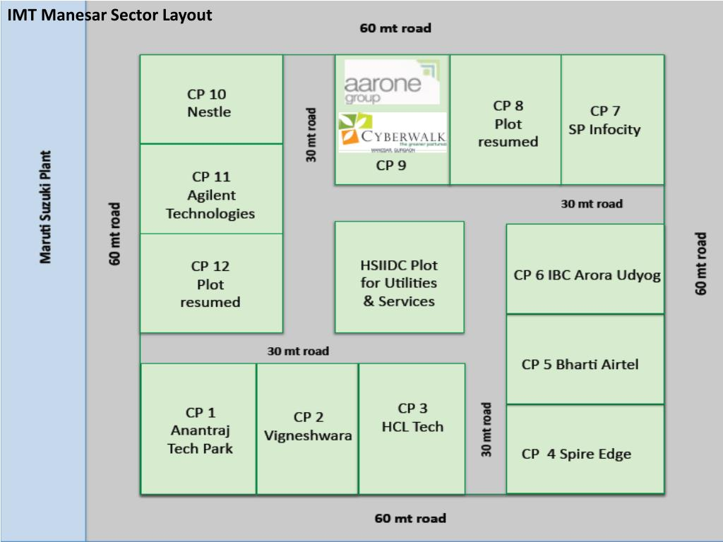 IMT Manesar Sector Layout