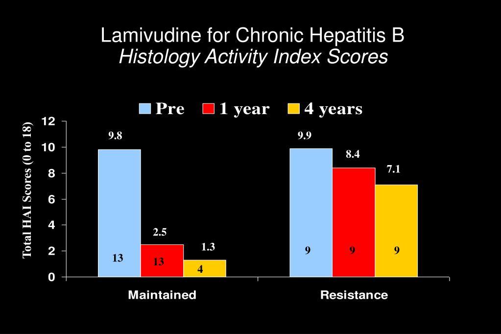 Lamivudine for Chronic Hepatitis B