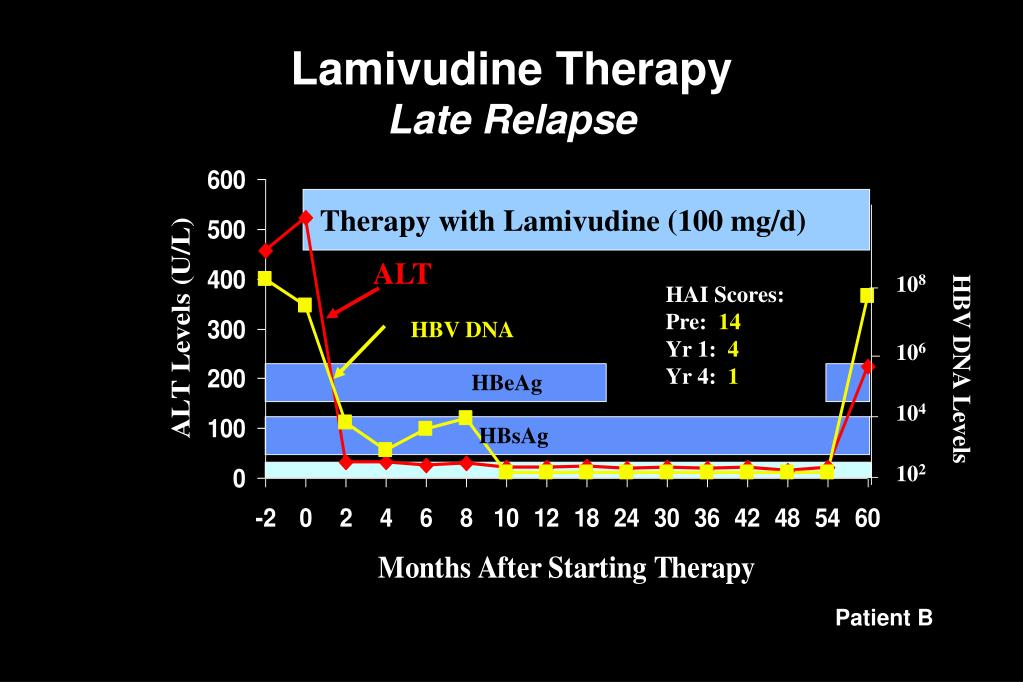 Lamivudine Therapy