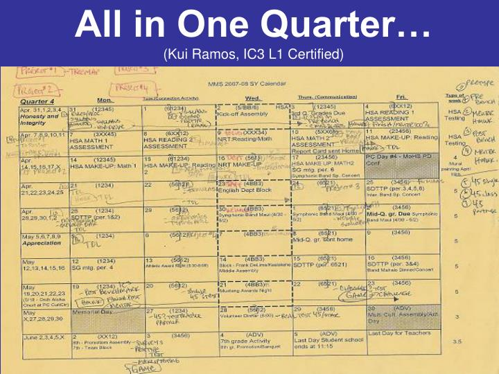 All in One Quarter…