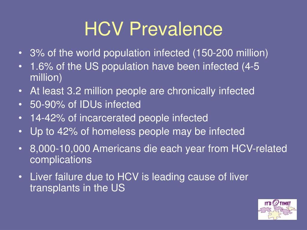 HCV Prevalence