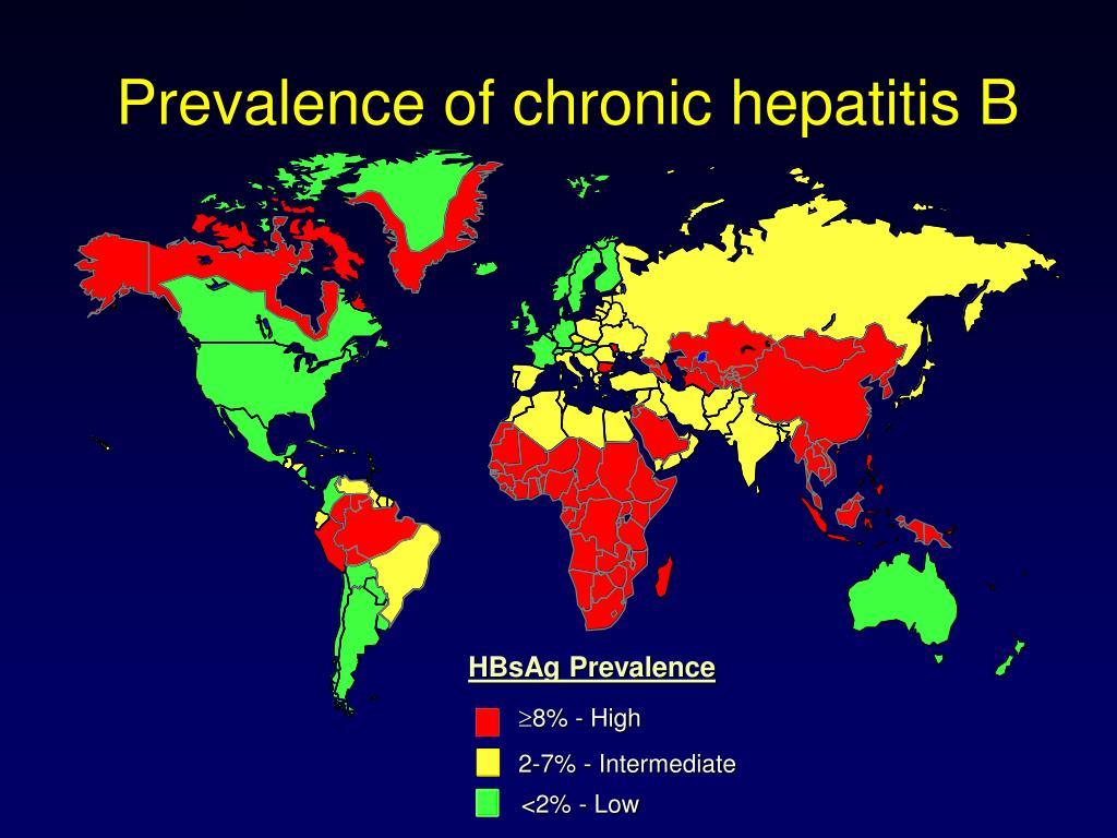 HBsAg Prevalence