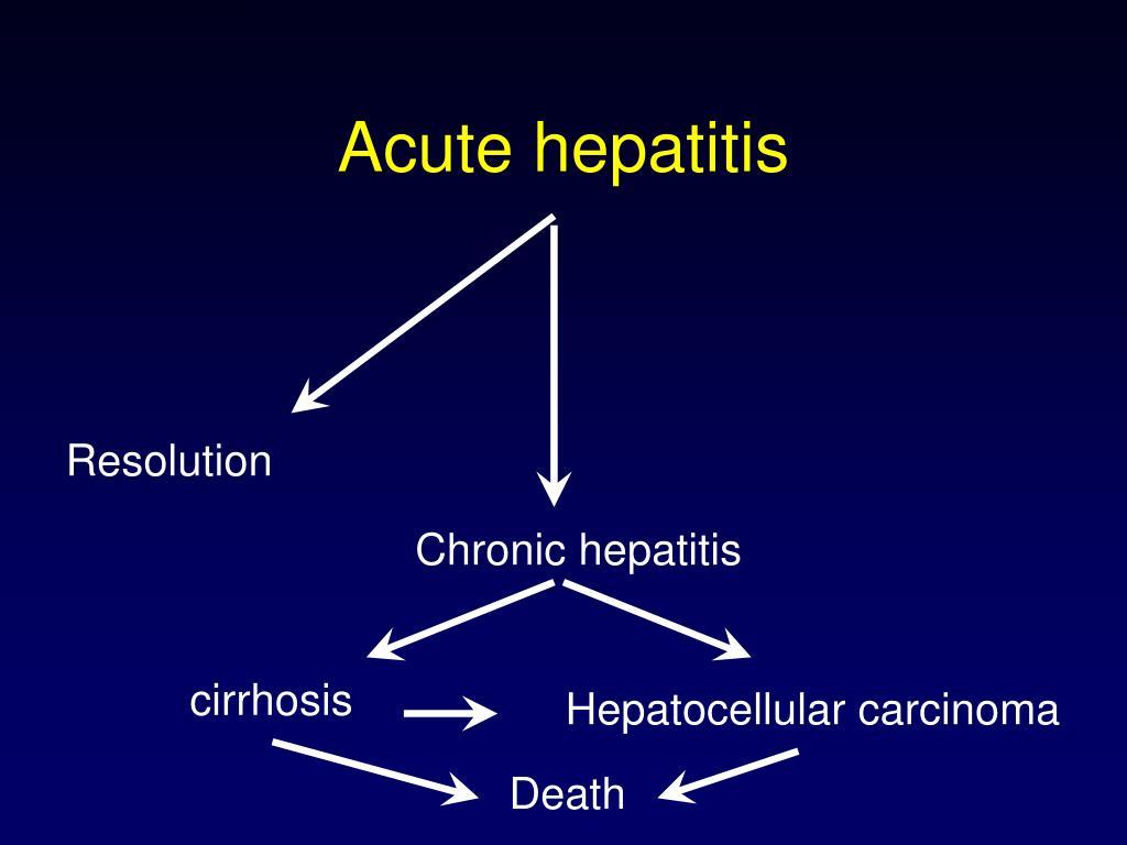 Acute hepatitis