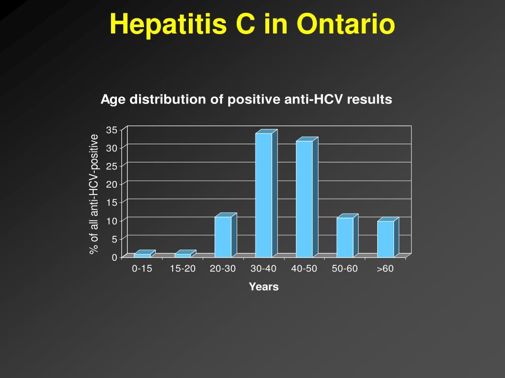 Hepatitis C in Ontario