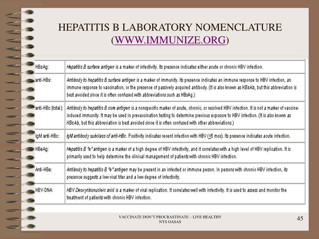 HEPATITIS B LABORATORY NOMENCLATURE