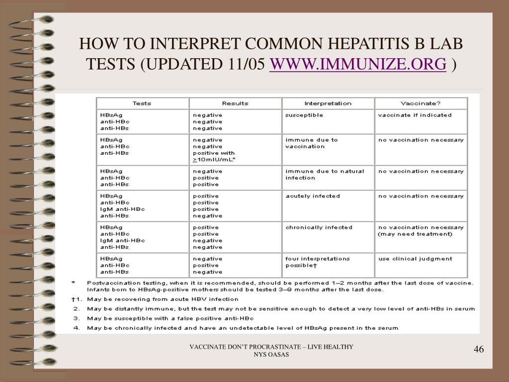 HOW TO INTERPRET COMMON HEPATITIS B LAB TESTS (UPDATED 11/05