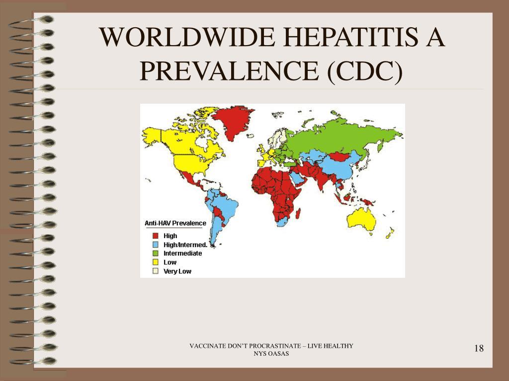 WORLDWIDE HEPATITIS A PREVALENCE (CDC)