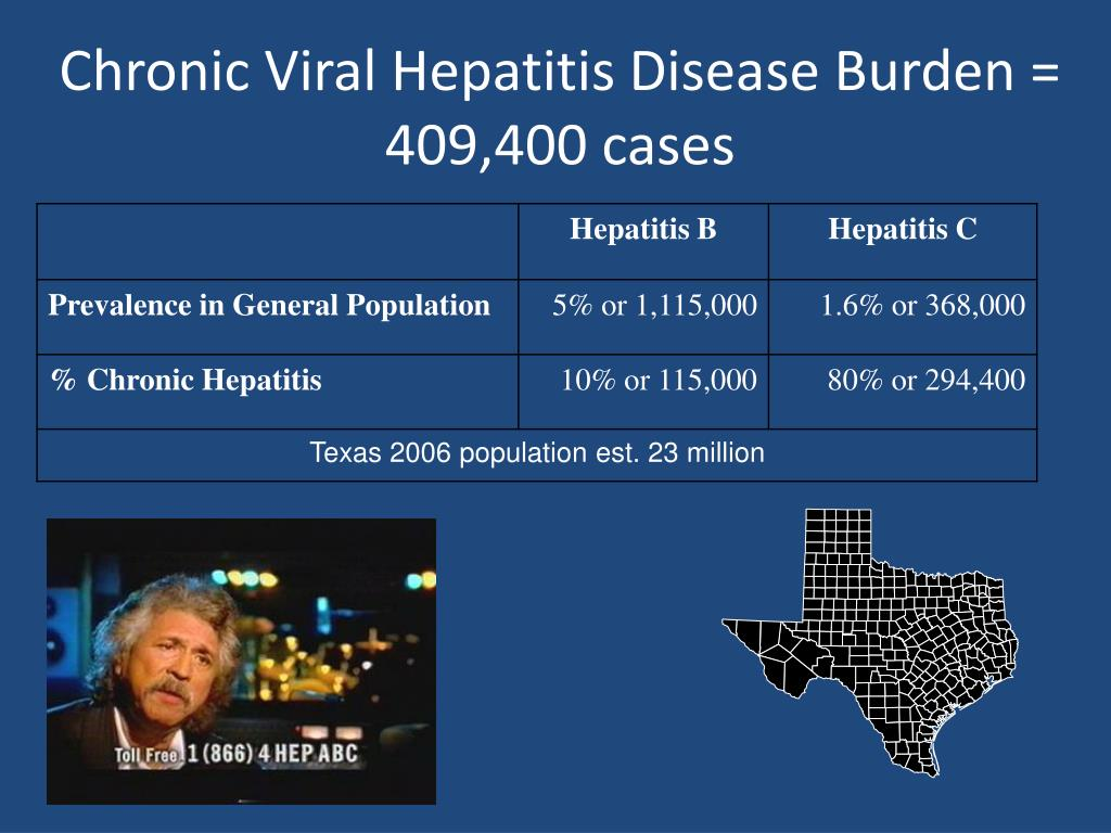 Chronic Viral Hepatitis Disease Burden = 409,400 cases