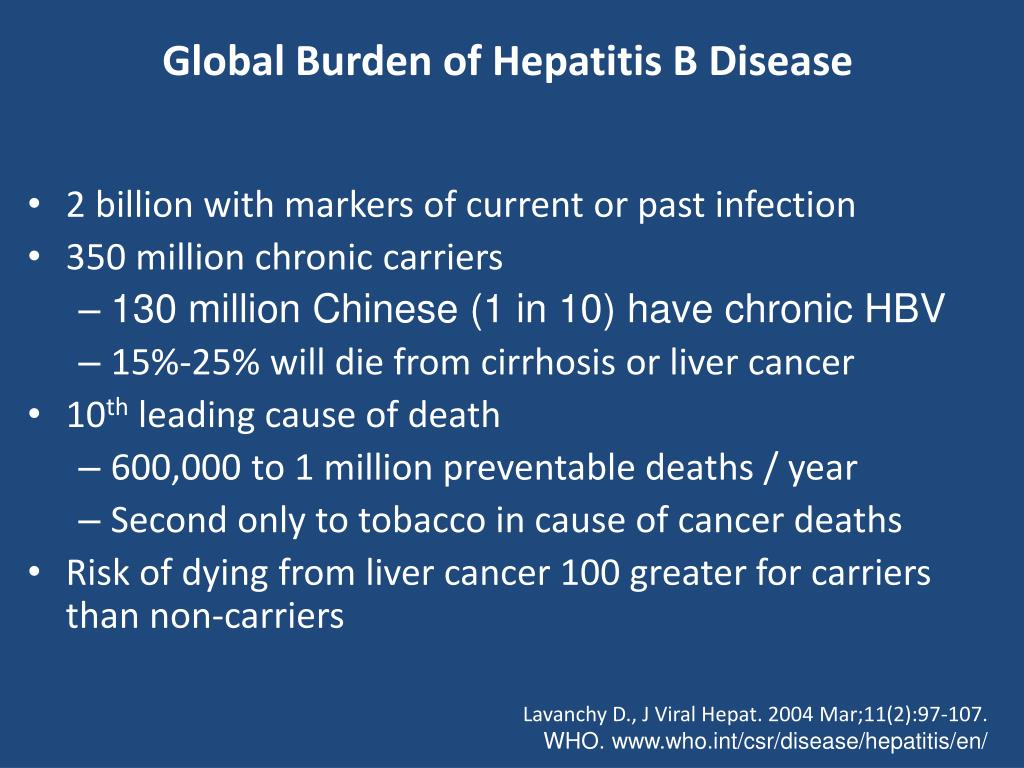 Global Burden of Hepatitis B Disease