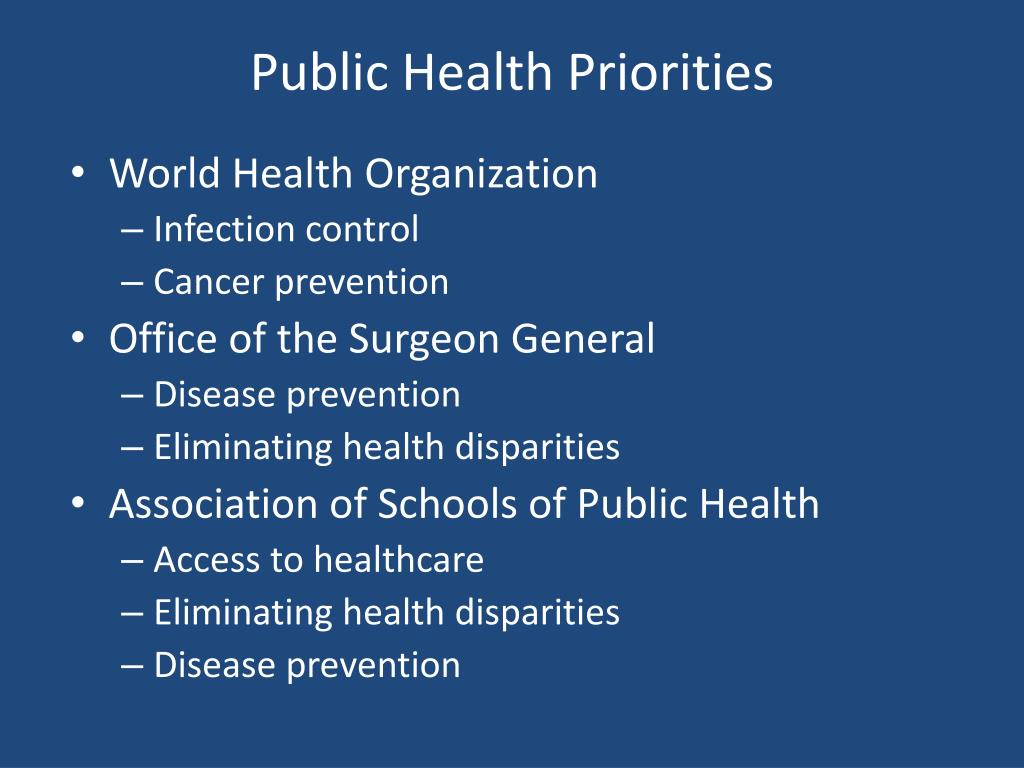 Public Health Priorities