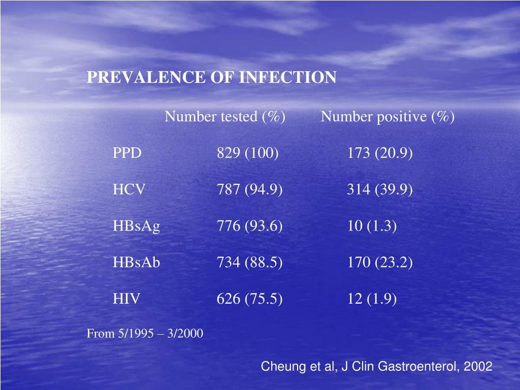 Cheung et al, J Clin Gastroenterol, 2002