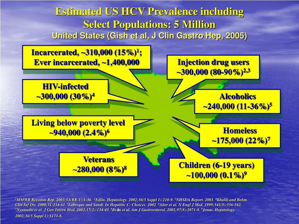 Estimated US HCV Prevalence including