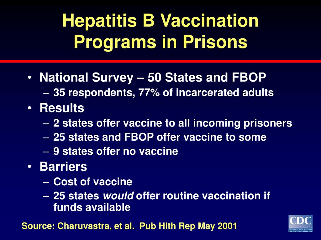 Hepatitis B Vaccination Programs in Prisons