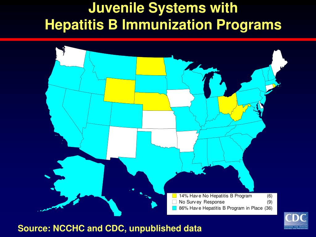Juvenile Systems with