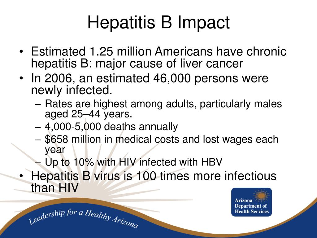 Estimated 1.25 million Americans have chronic hepatitis B: major cause of liver cancer