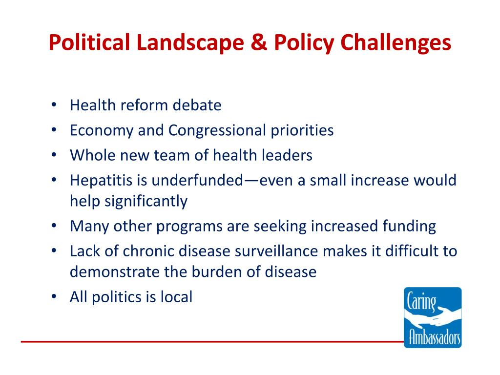 Political Landscape & Policy Challenges