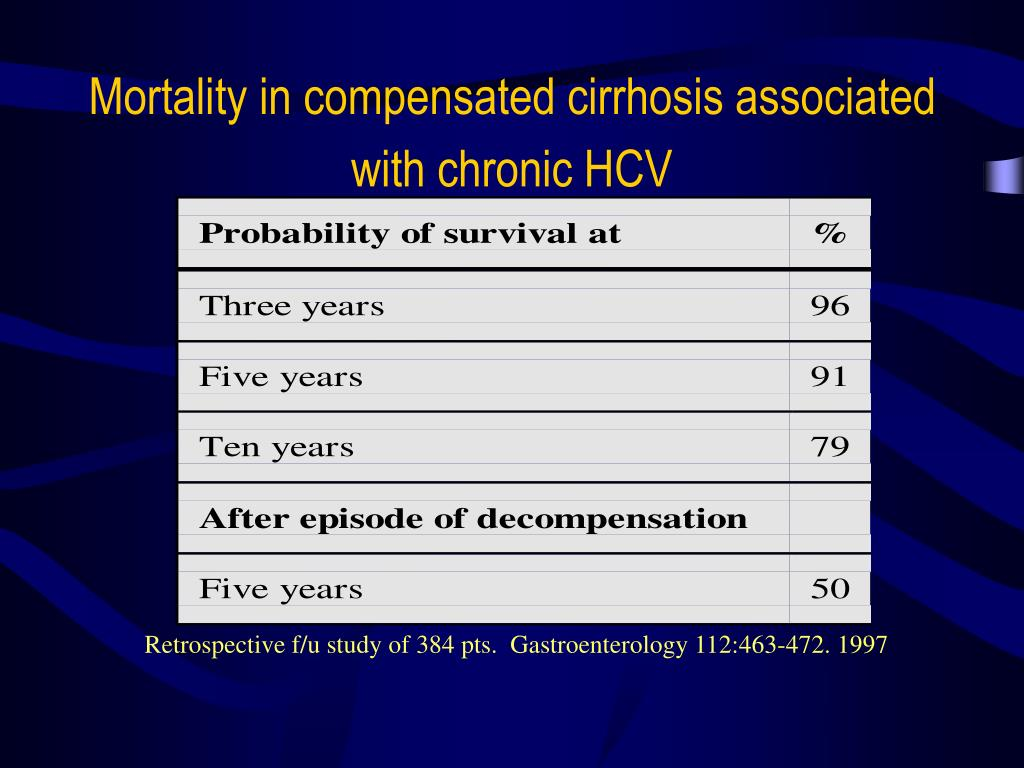 Mortality in compensated cirrhosis associated with chronic HCV