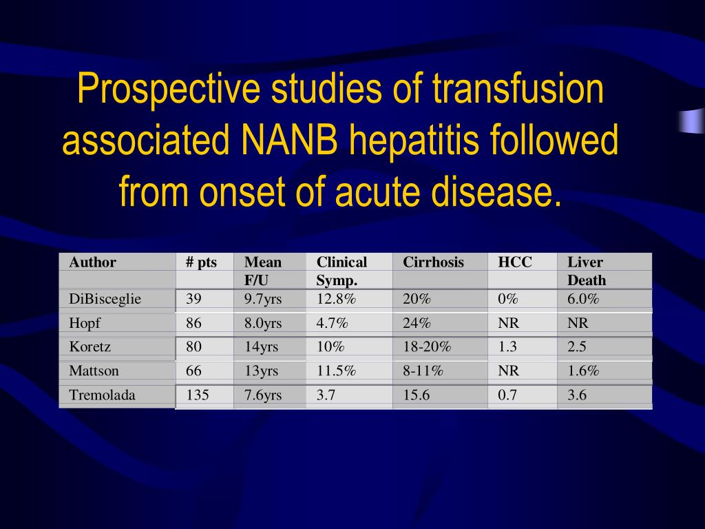 Prospective studies of transfusion associated NANB hepatitis followed from onset of acute disease.