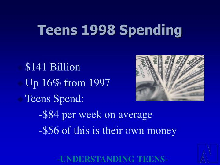 Teens 1998 Spending