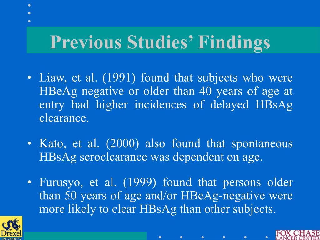 Previous Studies' Findings