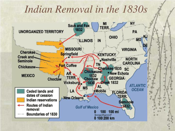 Indian Removal in the 1830s