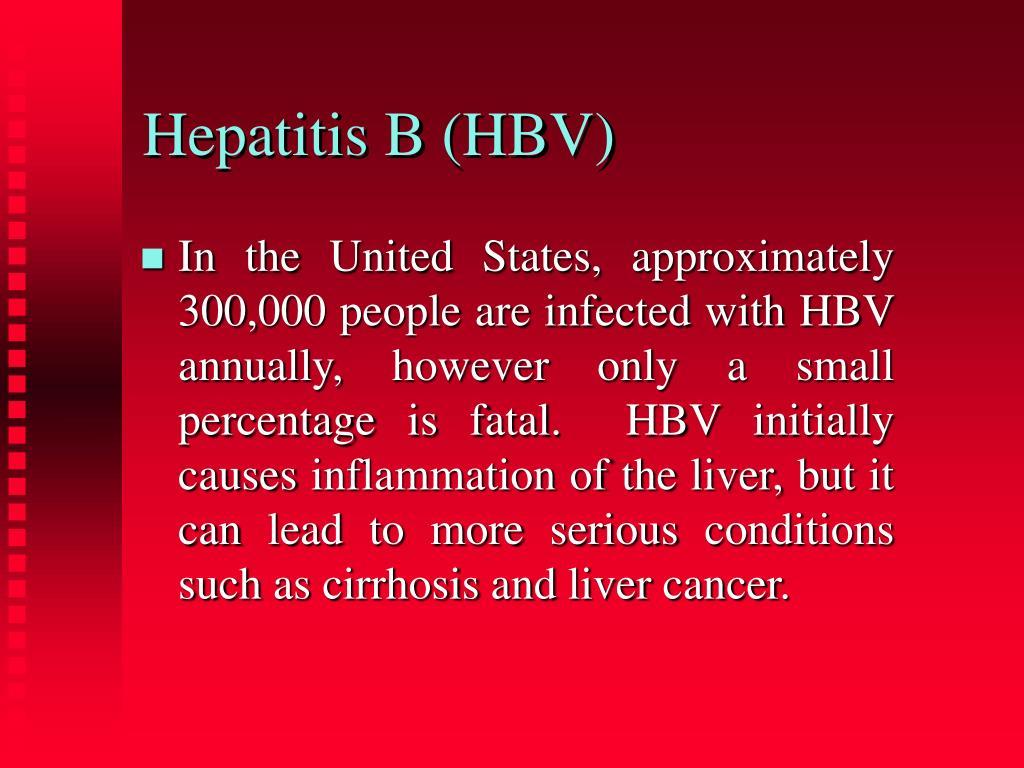 Hepatitis B (HBV)