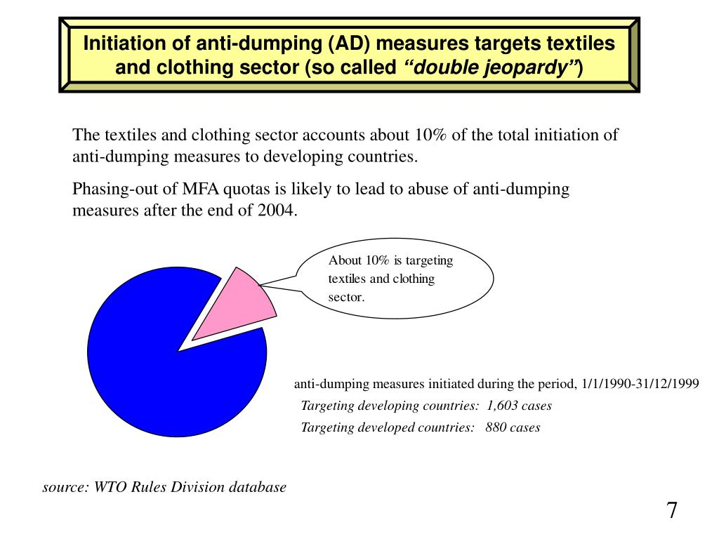 Initiation of anti-dumping (AD) measures targets textiles and clothing sector (so called