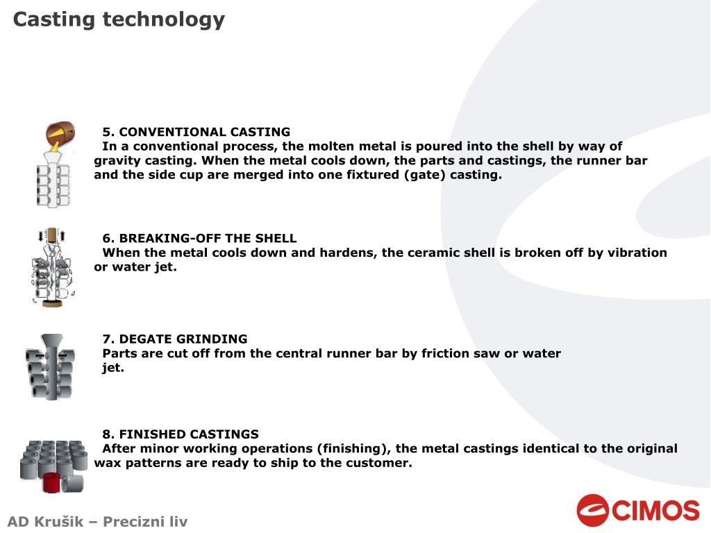 Casting technology