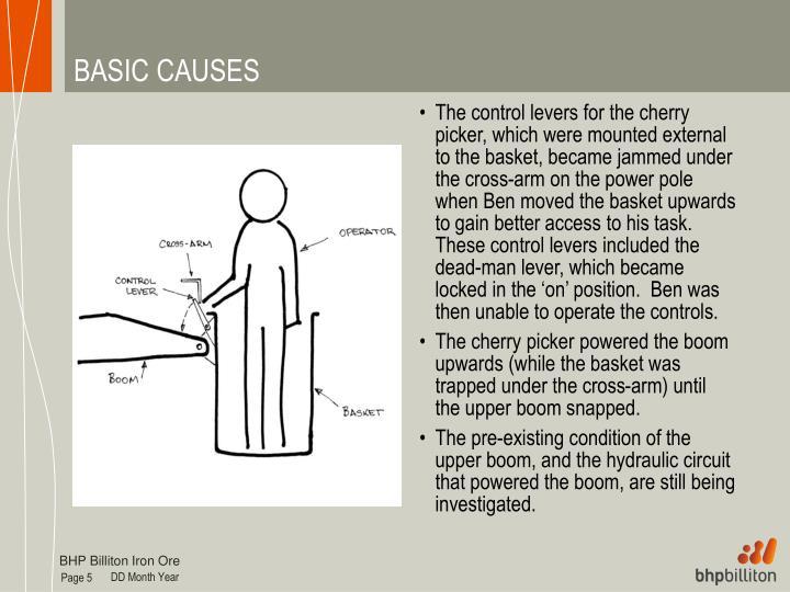 BASIC CAUSES