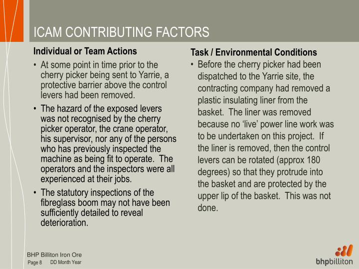 Individual or Team Actions