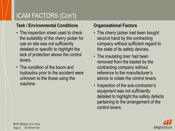Task / Environmental Conditions